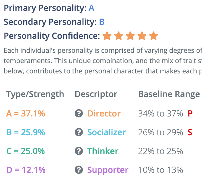 Sample Personality Profile Baseline Summary Report Types Section
