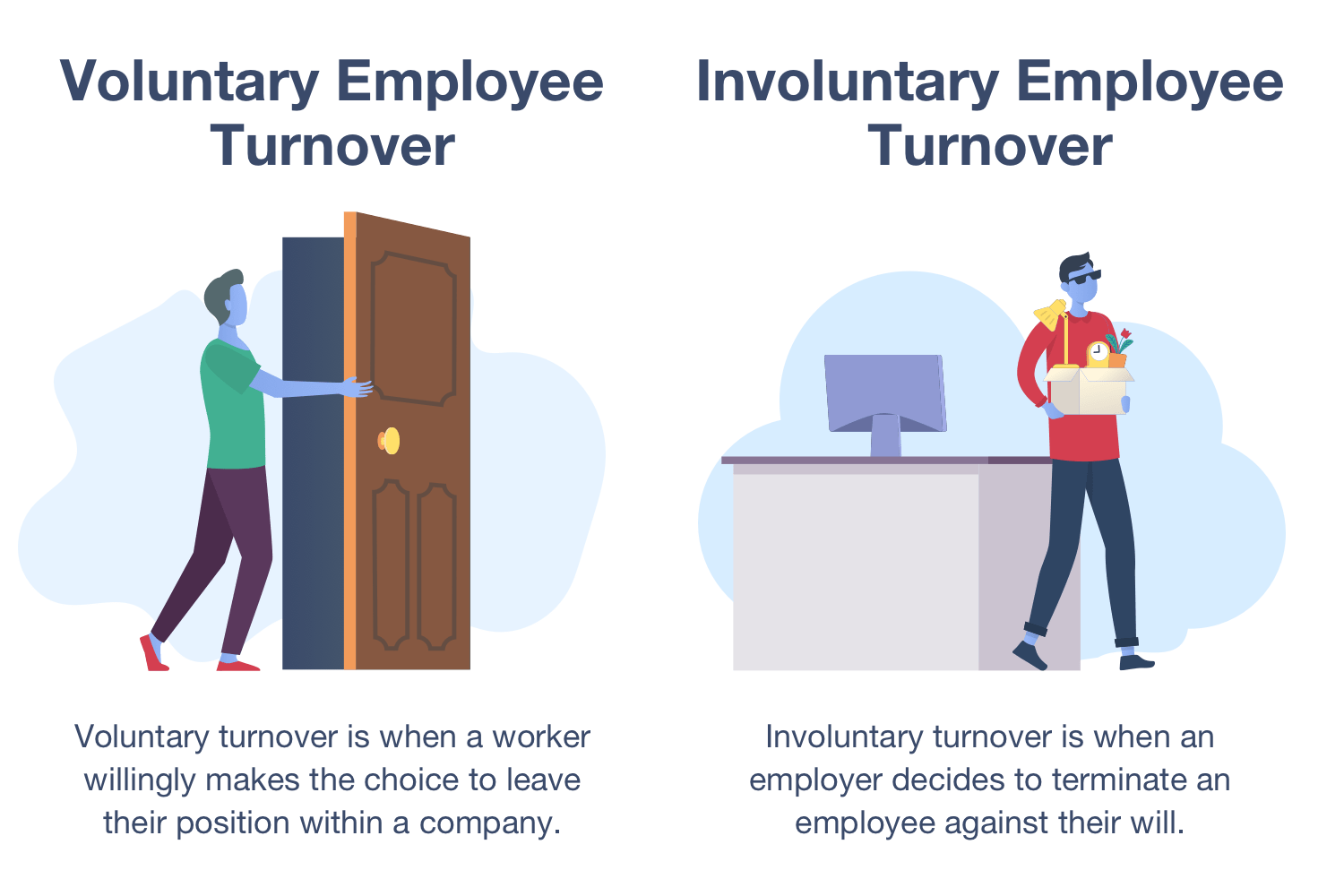 Turnover types