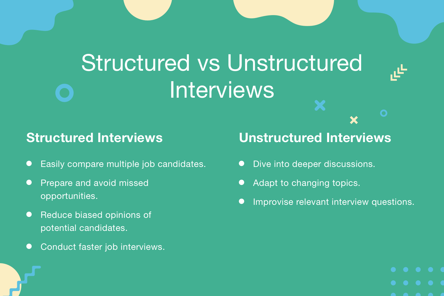 Structured vs Unstructured Interviews